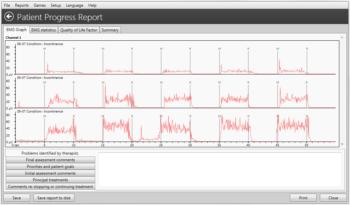PC Progress report